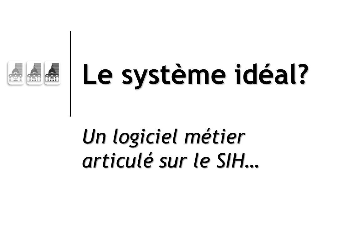 Le système idéal Un logiciel métier articulé sur le SIH…