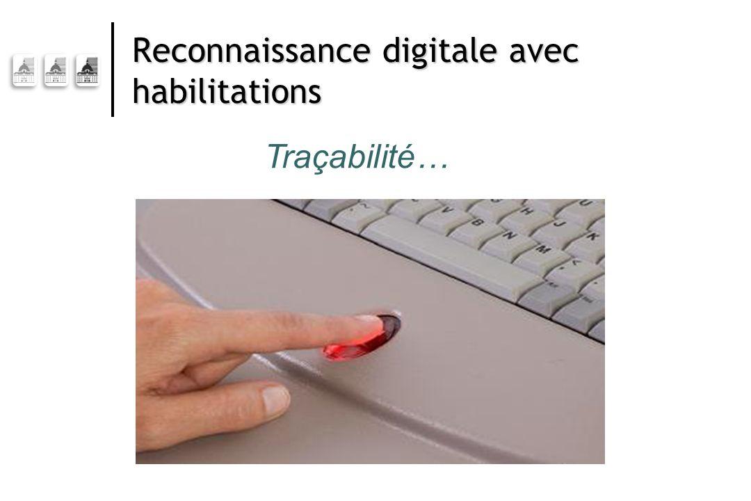 Reconnaissance digitale avec habilitations Traçabilité…