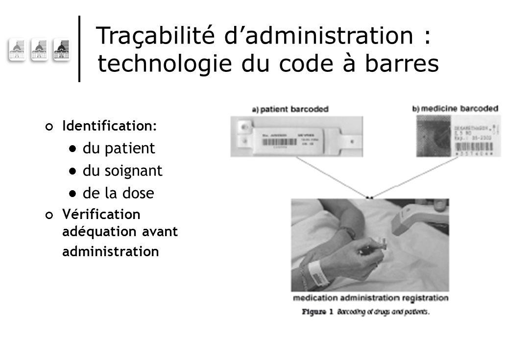 Identification: du patient du soignant de la dose Vérification adéquation avant administration Traçabilité d'administration : technologie du code à barres