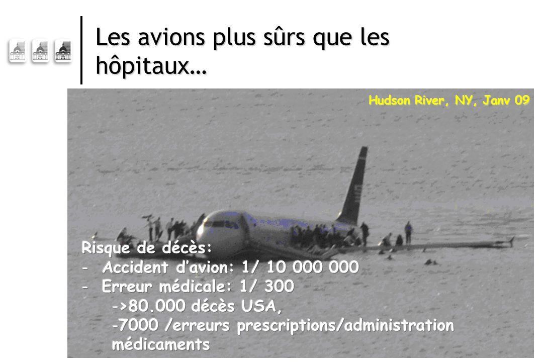 Les avions plus sûrs que les hôpitaux… Hudson River, NY, Janv 09