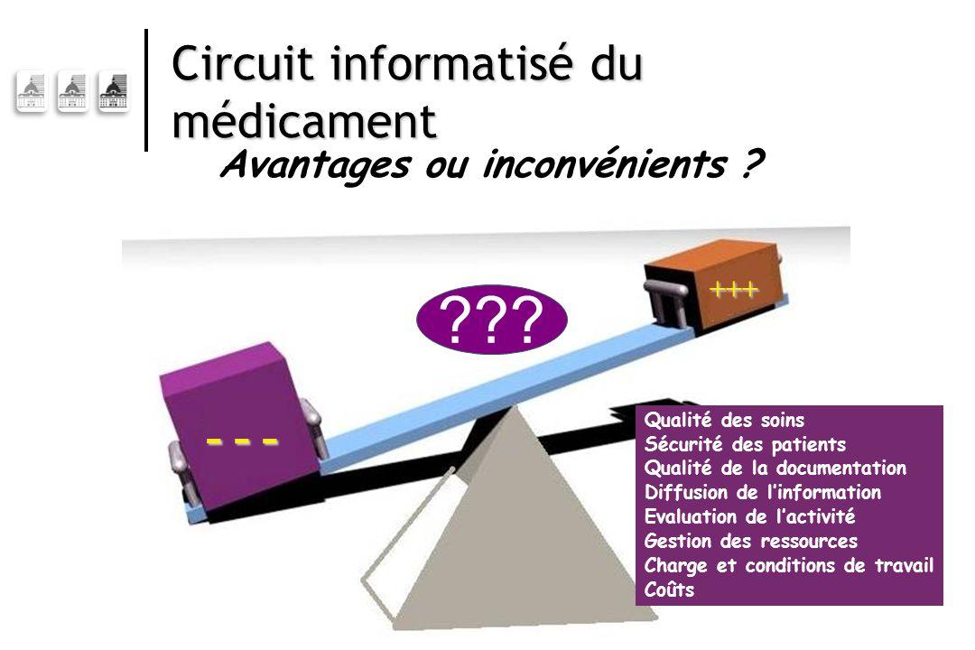 Circuit informatisé du médicament Avantages ou inconvénients .