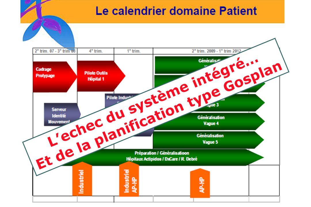 L'echec du système intégré… Et de la planification type Gosplan