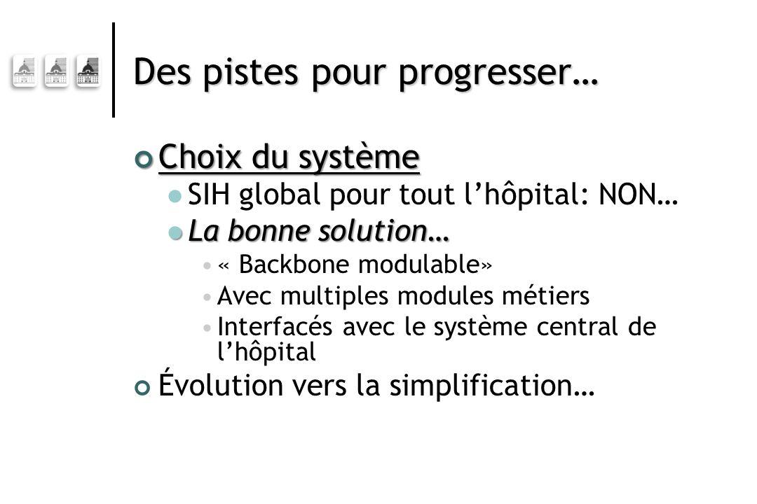 Des pistes pour progresser… Choix du système SIH global pour tout l'hôpital: NON… La bonne solution… La bonne solution… « Backbone modulable» Avec multiples modules métiers Interfacés avec le système central de l'hôpital Évolution vers la simplification…