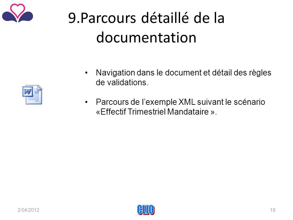 9.Parcours détaillé de la documentation Navigation dans le document et détail des règles de validations.