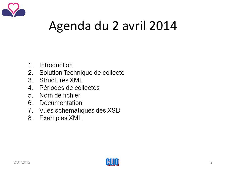 7.Vues schématiques des XSD Données trimestrielles pour les mandataires/carrière 2/04/2012CLIO13