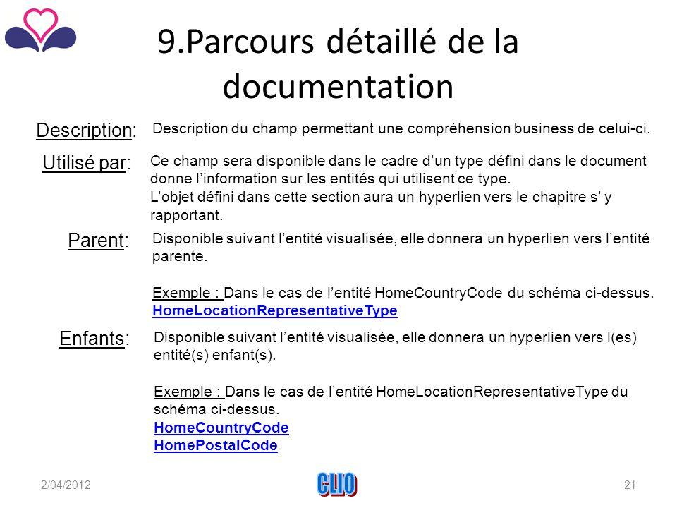 9.Parcours détaillé de la documentation Utilisé par: Ce champ sera disponible dans le cadre d'un type défini dans le document donne l'information sur les entités qui utilisent ce type.