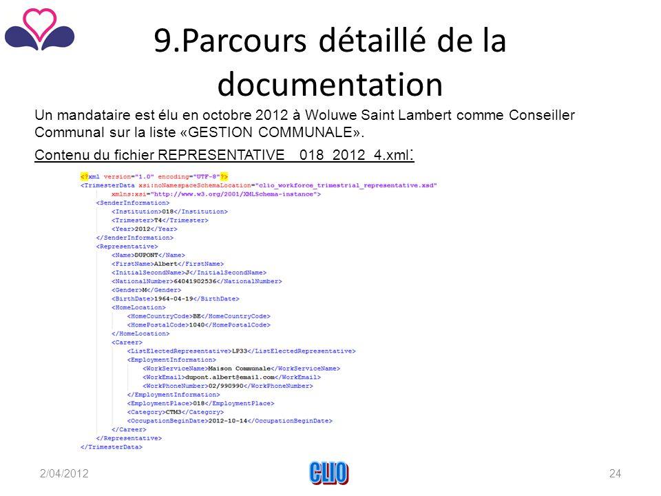 9.Parcours détaillé de la documentation Un mandataire est élu en octobre 2012 à Woluwe Saint Lambert comme Conseiller Communal sur la liste «GESTION COMMUNALE».