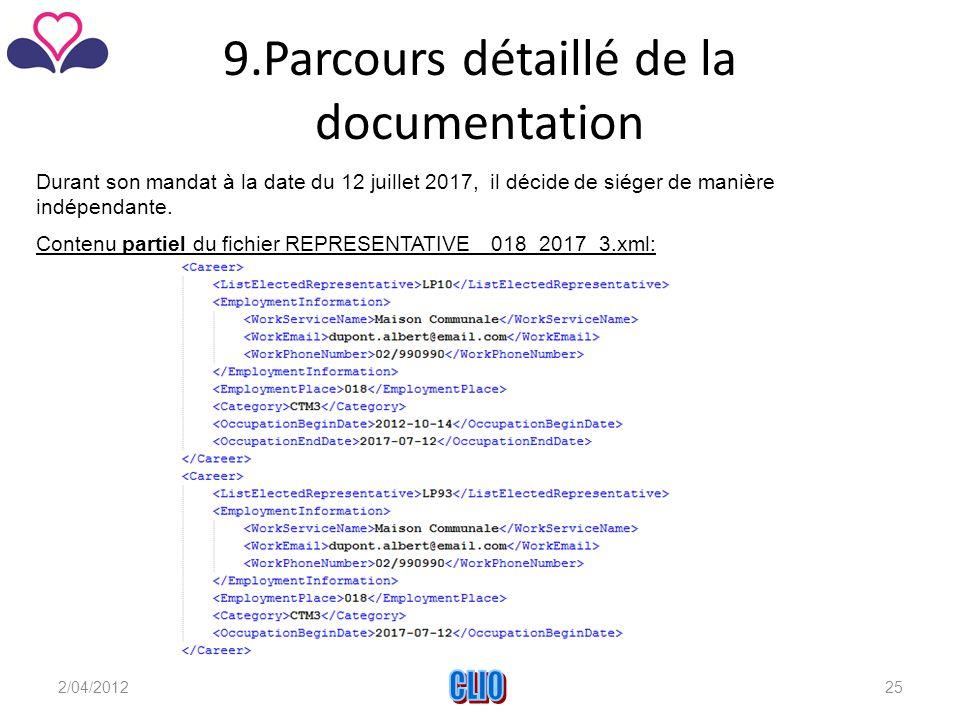 9.Parcours détaillé de la documentation Durant son mandat à la date du 12 juillet 2017, il décide de siéger de manière indépendante.