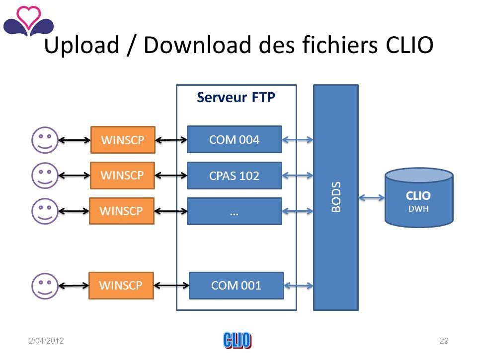 Upload / Download des fichiers CLIO Serveur FTP BODS COM 004 CPAS 102 … COM 001 WINSCP CLIO DWH WINSCP 2/04/2012CLIO29