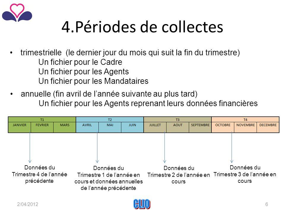 9.Parcours détaillé de la documentation Lors du décès du bourgmestre en fonction en janvier 2026 il devient ????????.