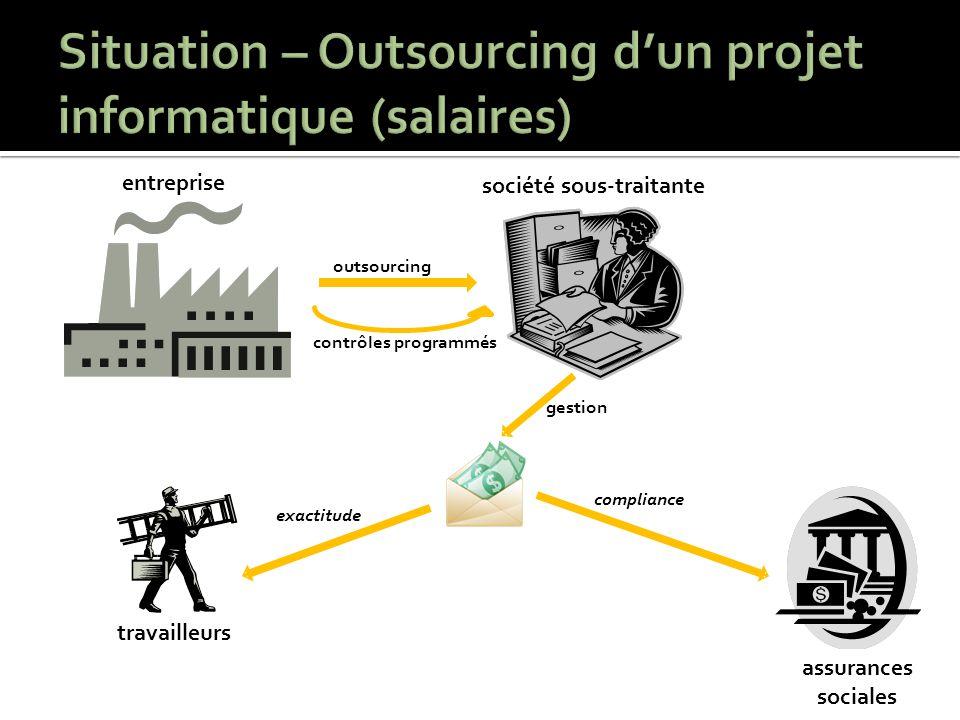 entreprise société sous-traitante travailleurs assurances sociales outsourcing compliance exactitude contrôles programmés gestion