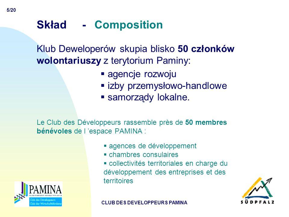 16/20 CLUB DES DEVELOPPEURS PAMINA Organizacja okrągłych stołów transgranicznych Organisation de tables-rondes transfrontalières  Każdego roku, Klub Deweloperów proponuje swoim członkom i firmom wybranego z sektorów przemysłu spotkanie transgraniczne nt.