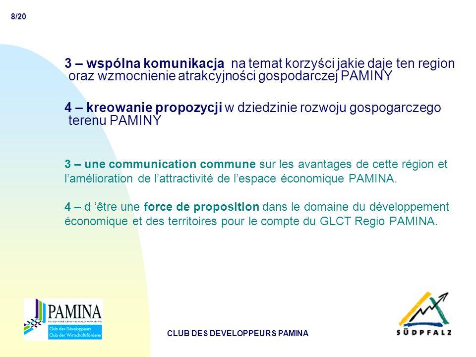 9/20 CLUB DES DEVELOPPEURS PAMINA Finansowanie - Financement  Po 5 latach funkcjonowanie bez własnego budżetu, Klub Deweloperów otrzymał subwencję wspólnotową w ramach INTERREG III na dofinansowanie swojego budżetu przez okres 3 lat w wys.