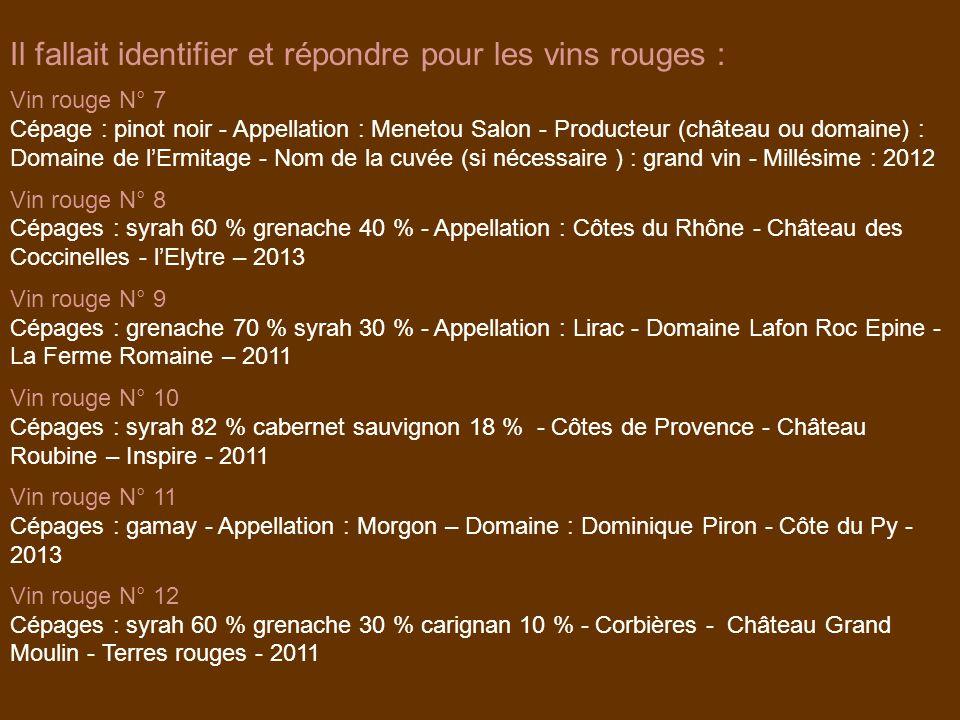 Il fallait identifier et répondre pour les vins rouges : Vin rouge N° 7 Cépage : pinot noir - Appellation : Menetou Salon - Producteur (château ou dom