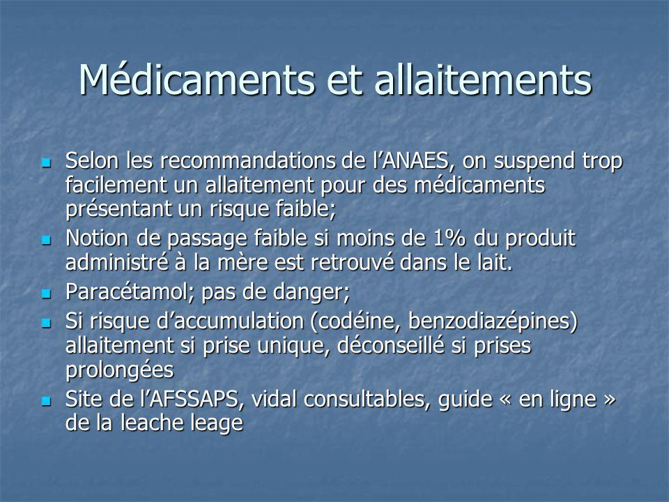Médicaments et allaitements Selon les recommandations de l'ANAES, on suspend trop facilement un allaitement pour des médicaments présentant un risque