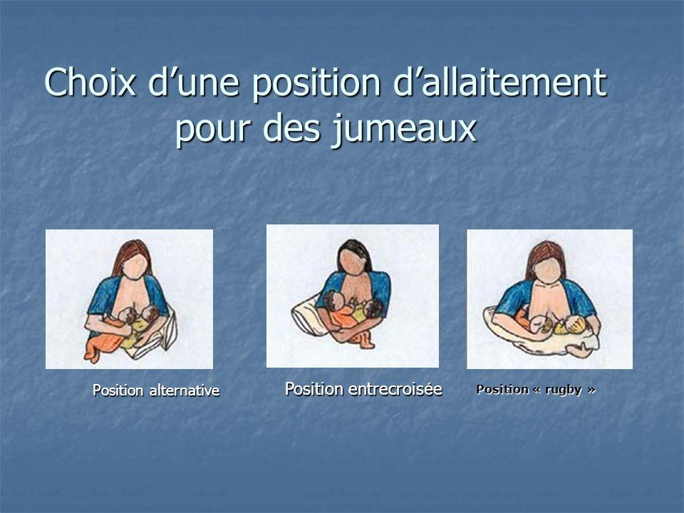 Choix d'une position d'allaitement pour des jumeaux Position alternative Position entrecrois é e Position « rugby »