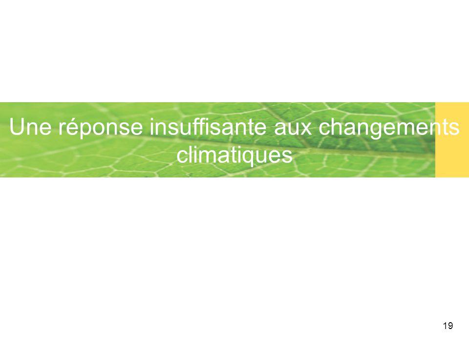19 Une réponse insuffisante aux changements climatiques