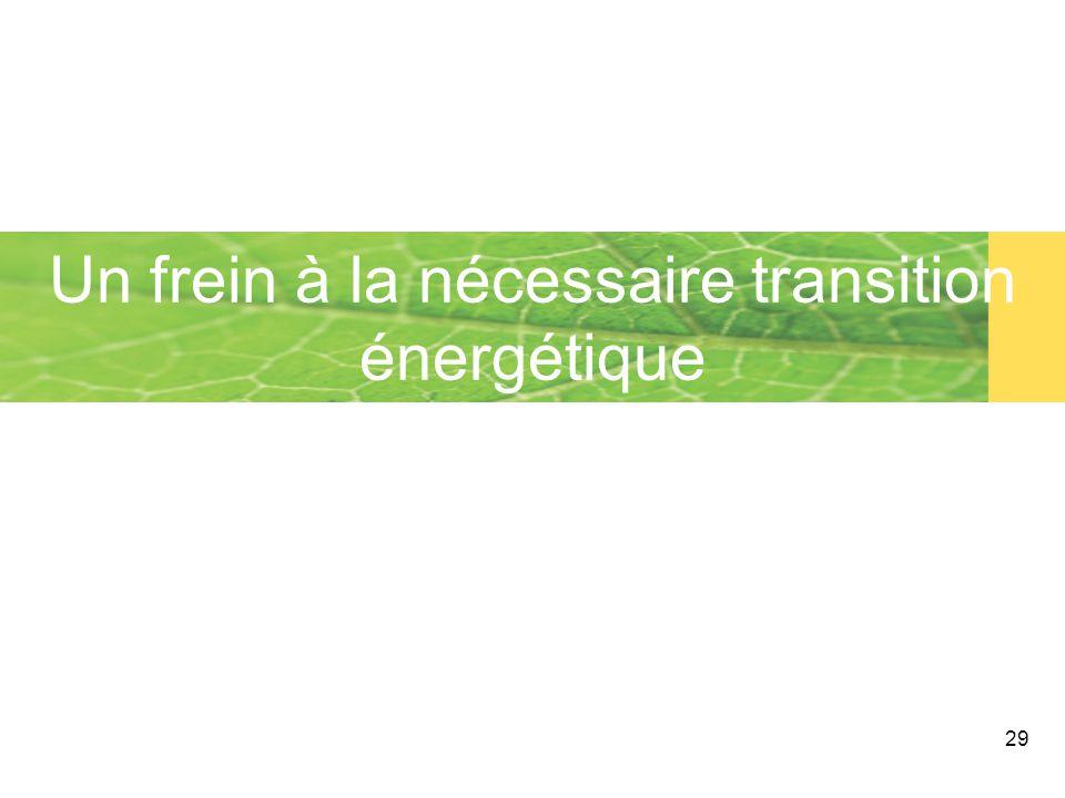 29 Un frein à la nécessaire transition énergétique