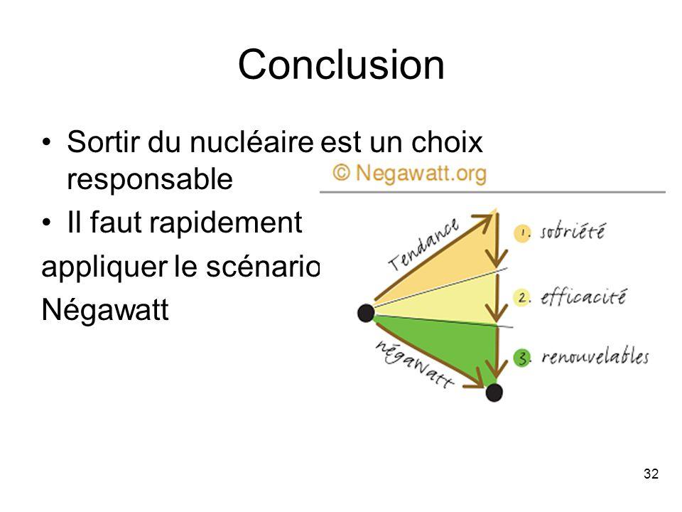 32 Conclusion Sortir du nucléaire est un choix responsable Il faut rapidement appliquer le scénario Négawatt