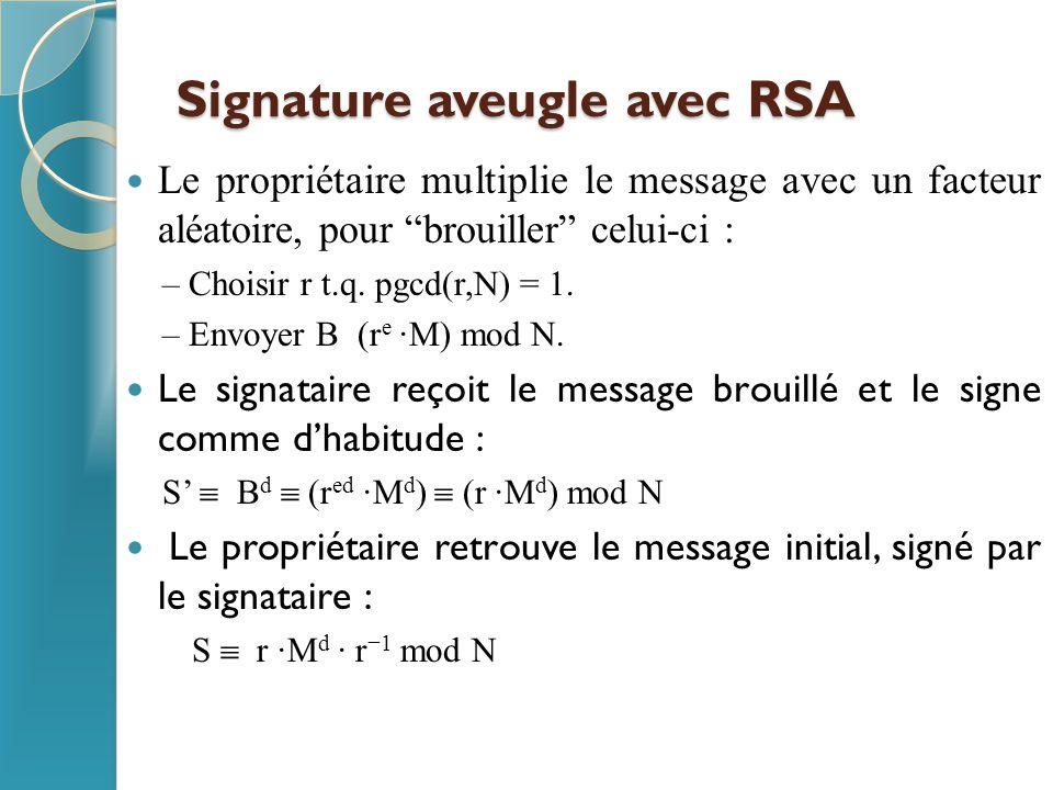 Signature aveugle avec Hashage Alice génère deux chaines de bits aléatoires, R1 et R2.