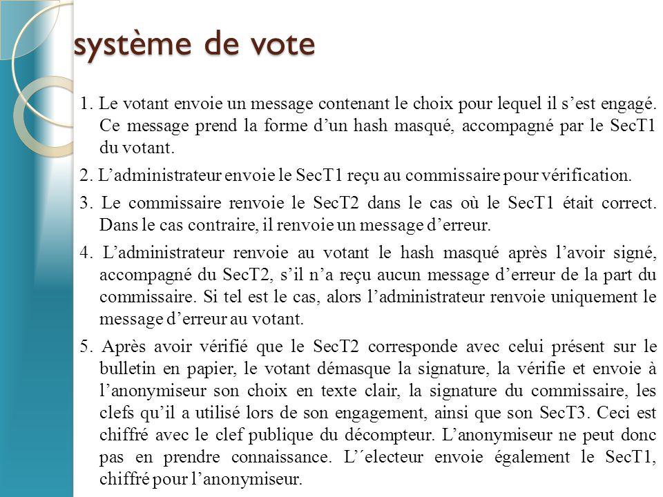 système de vote 1.Le votant envoie un message contenant le choix pour lequel il s'est engagé.