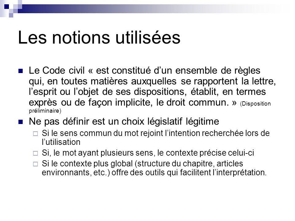 Les notions utilisées Le Code civil « est constitué d'un ensemble de règles qui, en toutes matières auxquelles se rapportent la lettre, l'esprit ou l'objet de ses dispositions, établit, en termes exprès ou de façon implicite, le droit commun.