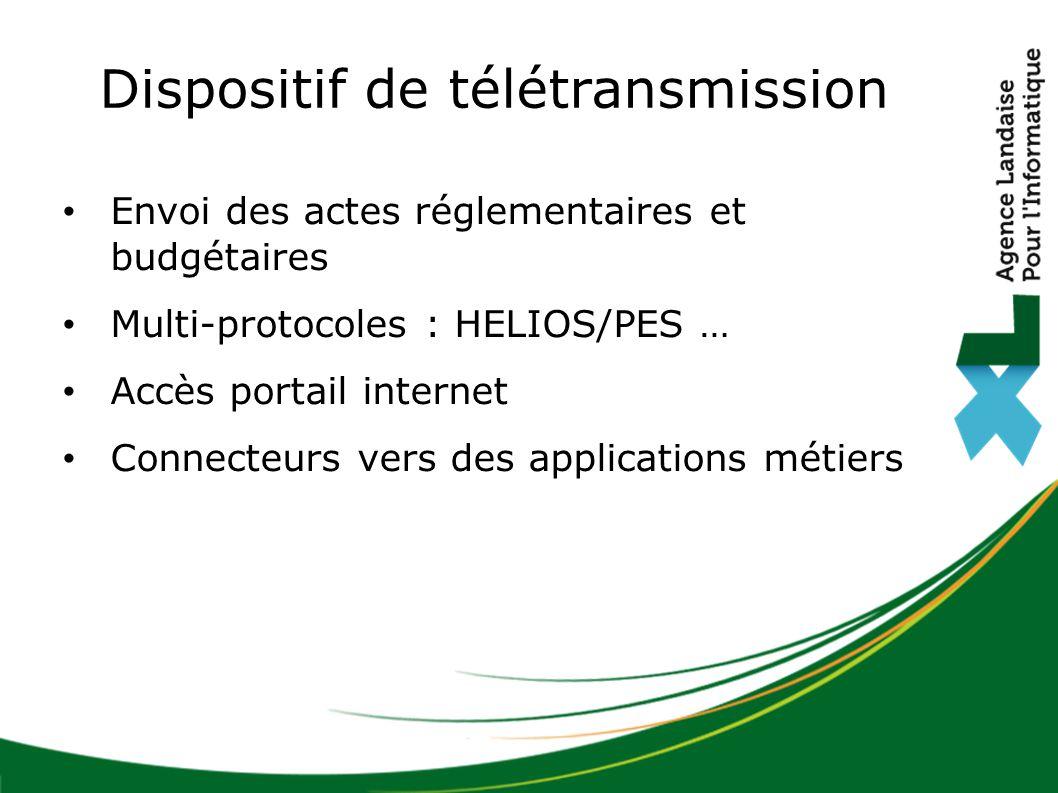 Dispositif de télétransmission Envoi des actes réglementaires et budgétaires Multi-protocoles : HELIOS/PES … Accès portail internet Connecteurs vers des applications métiers