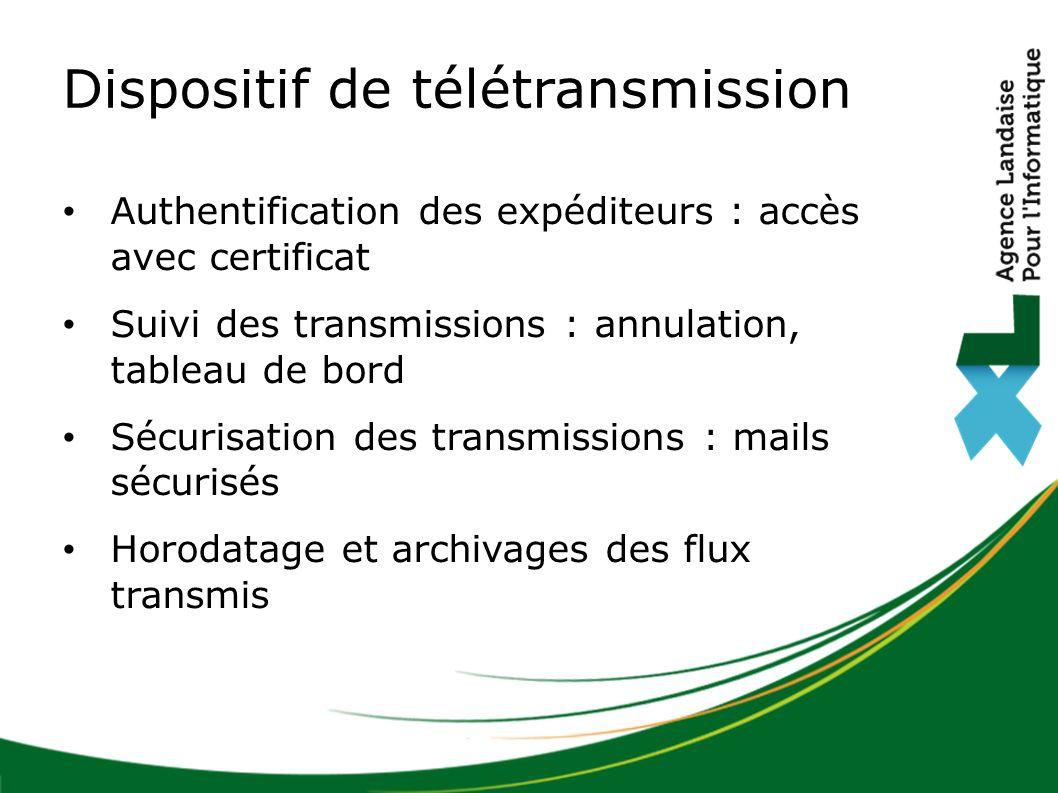 Dispositif de télétransmission Authentification des expéditeurs : accès avec certificat Suivi des transmissions : annulation, tableau de bord Sécurisa