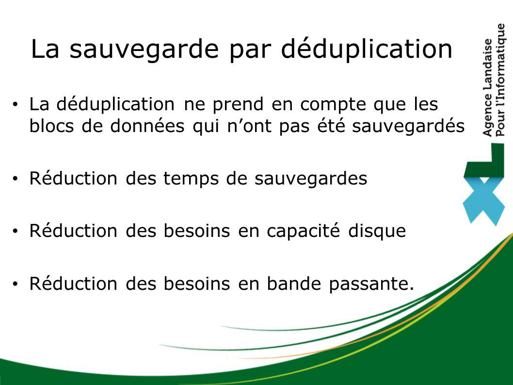 La sauvegarde par déduplication La déduplication ne prend en compte que les blocs de données qui n'ont pas été sauvegardés Réduction des temps de sauvegardes Réduction des besoins en capacité disque Réduction des besoins en bande passante.