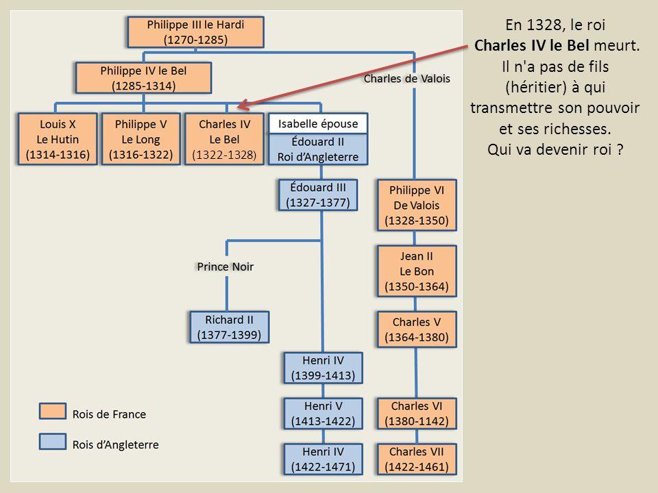 (1322-1328 ) En 1328, le roi Charles IV le Bel meurt. Il n'a pas de fils (héritier) à qui transmettre son pouvoir et ses richesses. Qui va devenir roi