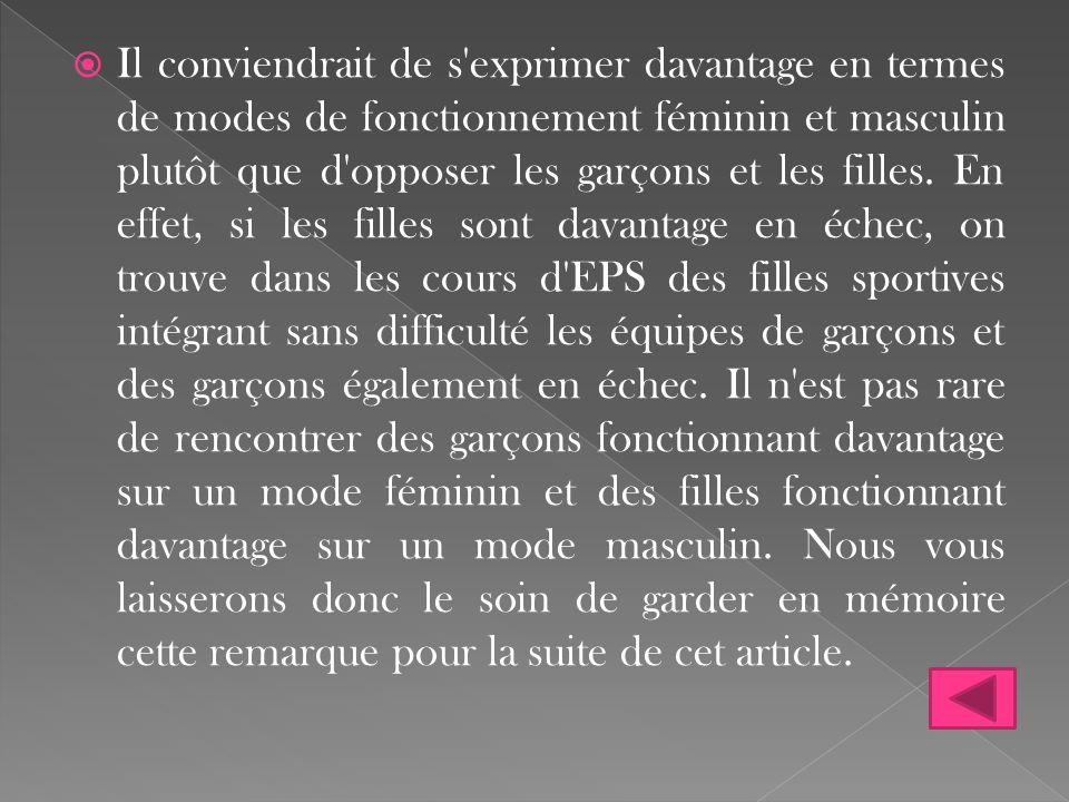  Il conviendrait de s'exprimer davantage en termes de modes de fonctionnement féminin et masculin plutôt que d'opposer les garçons et les filles. En