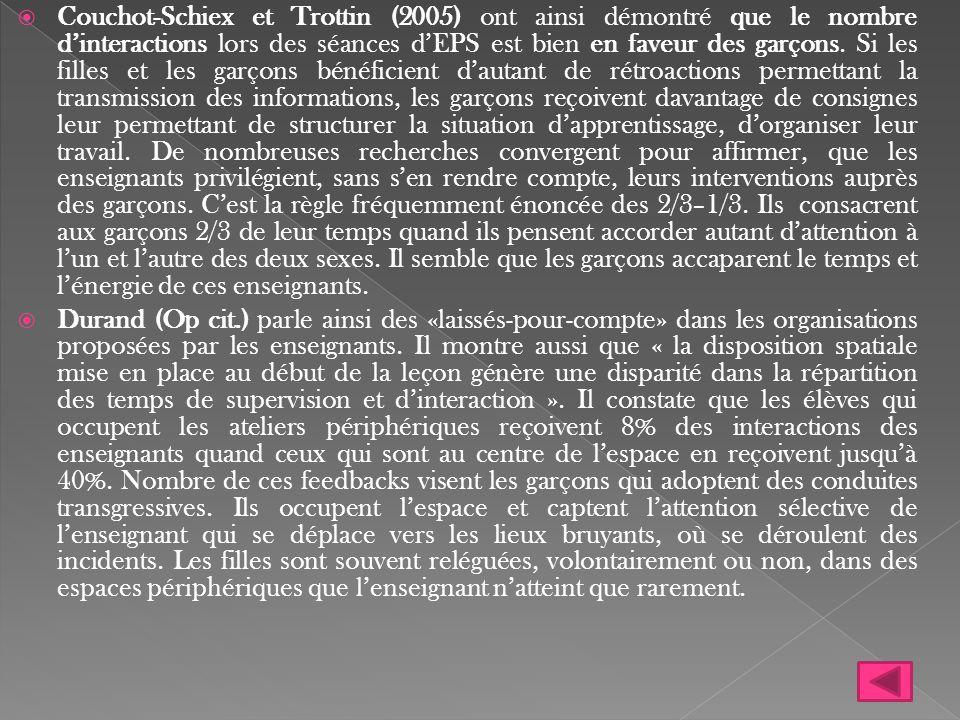  Couchot-Schiex et Trottin (2005) ont ainsi démontré que le nombre d'interactions lors des séances d'EPS est bien en faveur des garçons. Si les fille