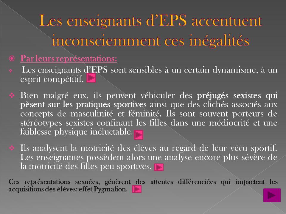  Par leurs représentations:  Les enseignants d'EPS sont sensibles à un certain dynamisme, à un esprit compétitif.  Bien malgré eux, ils peuvent véh