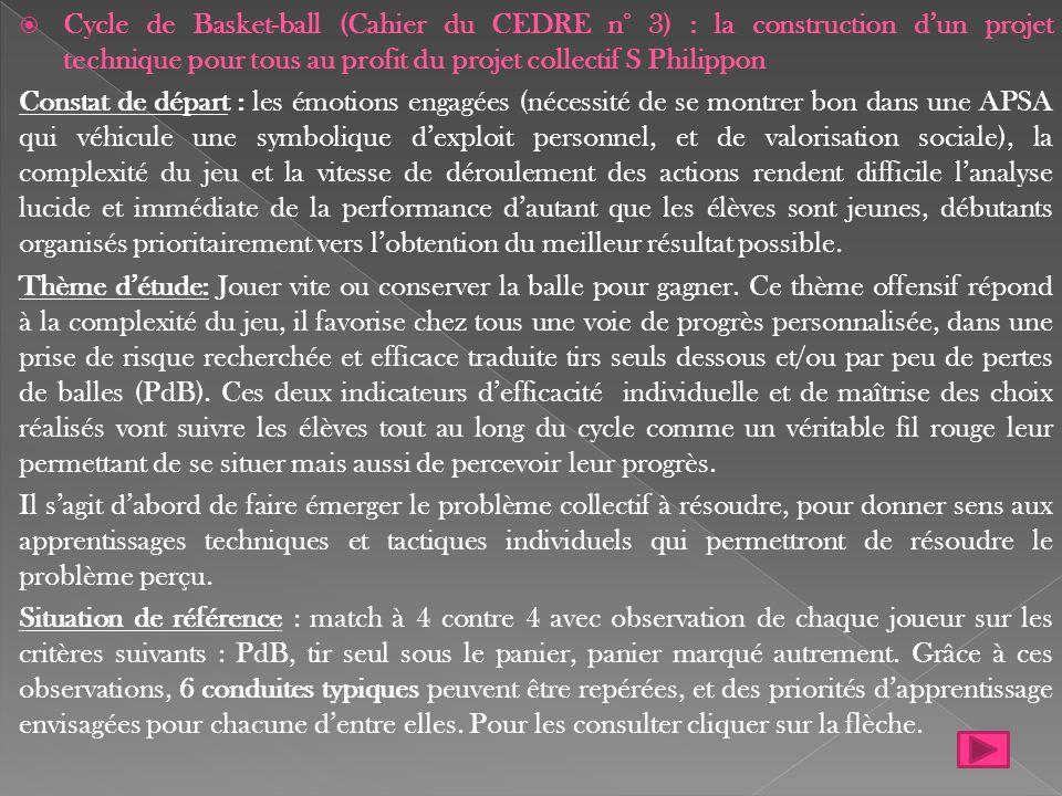  Cycle de Basket-ball (Cahier du CEDRE n° 3) : la construction d'un projet technique pour tous au profit du projet collectif S Philippon Constat de d