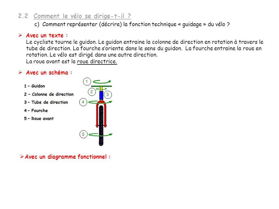 2.2 Comment le vélo se dirige-t-il ? c) Comment représenter (décrire) la fonction technique « guidage » du vélo ?  Avec un texte : Le cycliste tourne