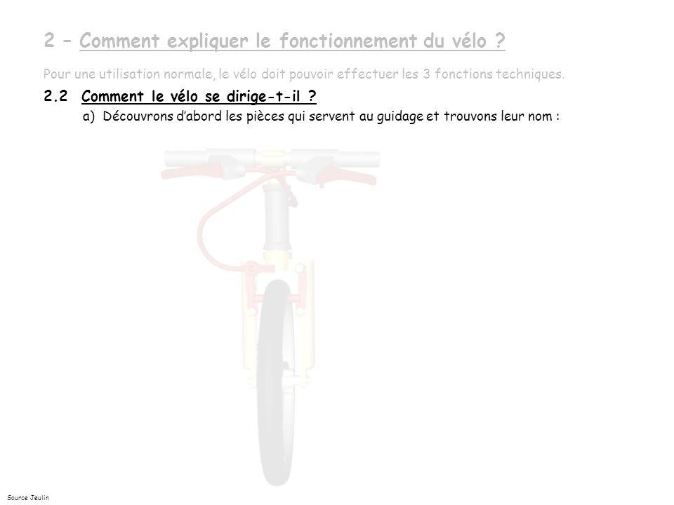 2 – Comment expliquer le fonctionnement du vélo ? Pour une utilisation normale, le vélo doit pouvoir effectuer les 3 fonctions techniques. 2.2 Comment