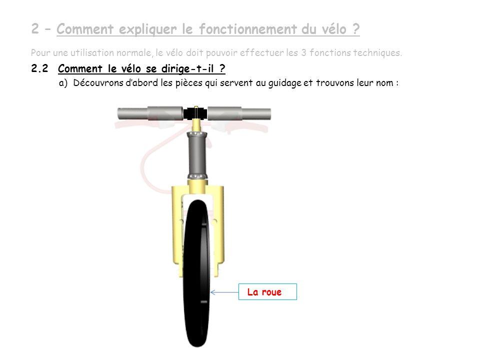 b) Découvrons ensuite à quoi servent ces pièces pendant le guidage : Le cycliste oriente le guidon.