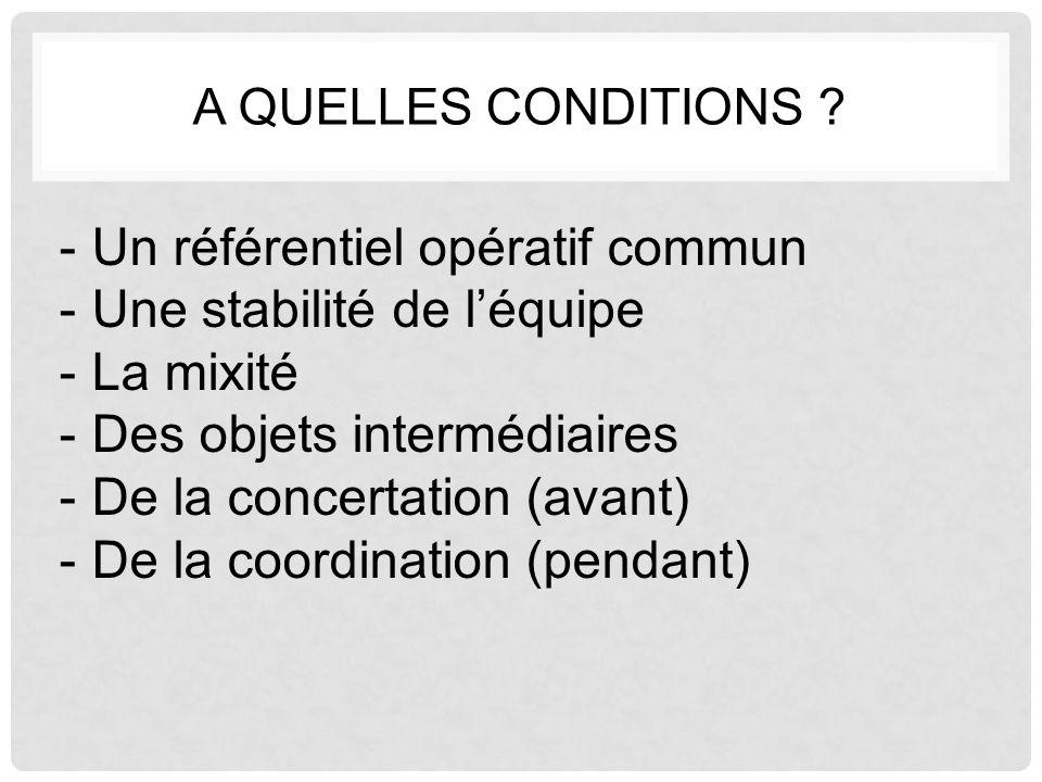 A QUELLES CONDITIONS ? -Un référentiel opératif commun -Une stabilité de l'équipe -La mixité -Des objets intermédiaires -De la concertation (avant) -D