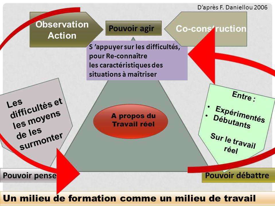 Pouvoir agir Pouvoir débattre Pouvoir penser A propos du Travail réel D'après F. Daniellou 2006 Un milieu de formation comme un milieu de travail Entr