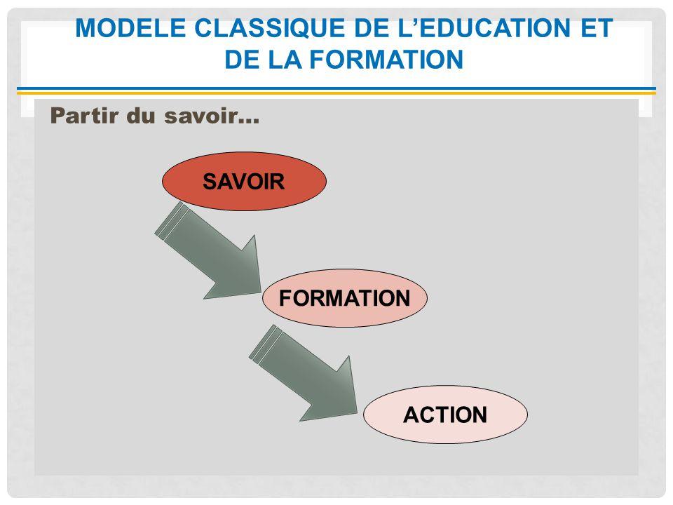Partir du savoir… SAVOIR FORMATION ACTION MODELE CLASSIQUE DE L'EDUCATION ET DE LA FORMATION