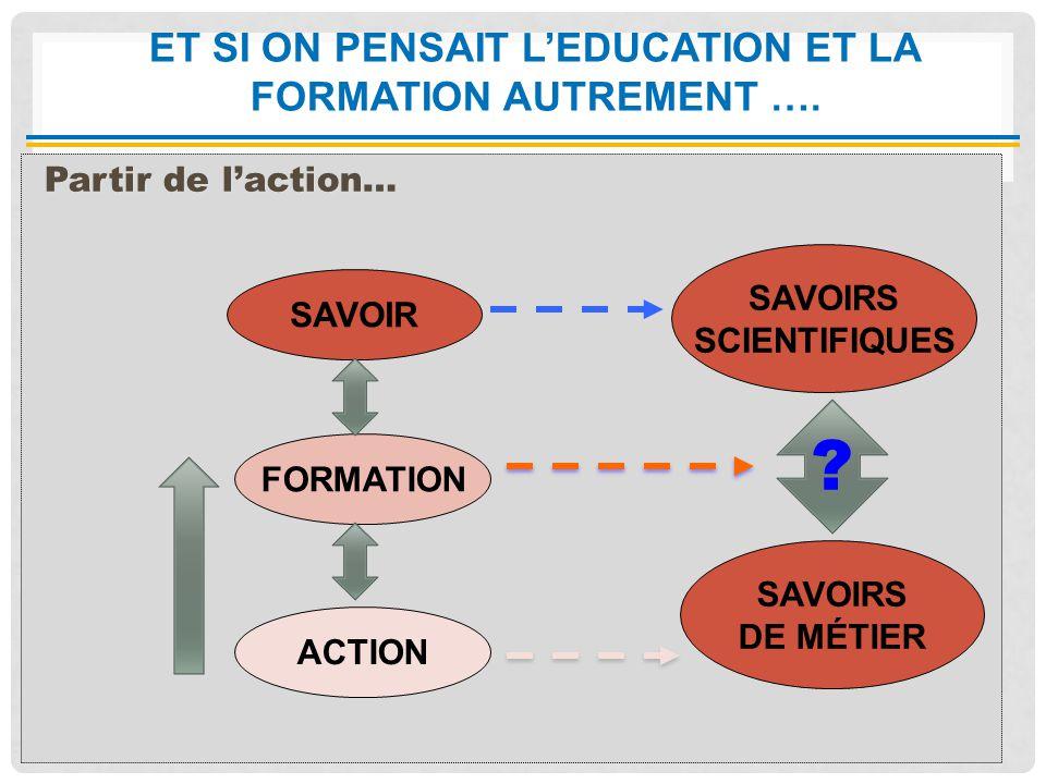 Partir de l'action Partir de l'action… ET SI ON PENSAIT L'EDUCATION ET LA FORMATION AUTREMENT …. SAVOIR SAVOIRS SCIENTIFIQUES ACTION FORMATION SAVOIRS