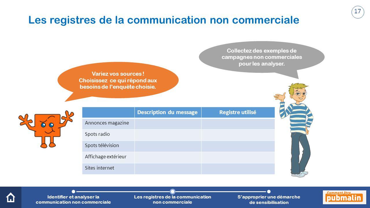 Trimestre 2 - Sensibilisation, prévention, citoyenneté : une communication engagée Collectez des exemples de campagnes non commerciales pour les analy