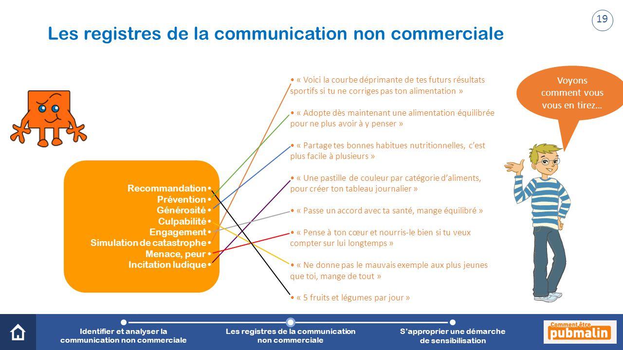 Trimestre 2 - Sensibilisation, prévention, citoyenneté : une communication engagée Recommandation Prévention Générosité Culpabilité Engagement Simulat