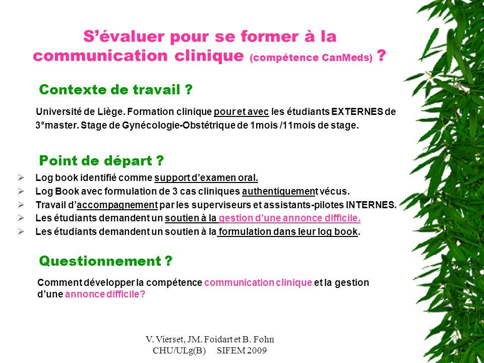 V. Vierset, JM. Foidart et B. Fohn CHU/ULg(B) SIFEM 2009 S'évaluer pour se former à la communication clinique (compétence CanMeds) ? Contexte de trava