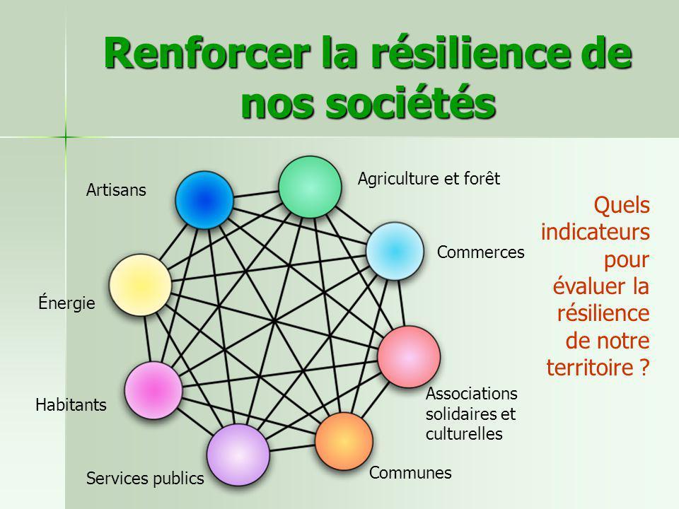 Renforcer la résilience de nos sociétés Quels indicateurs pour évaluer la résilience de notre territoire ? Agriculture et forêt Commerces Artisans Éne