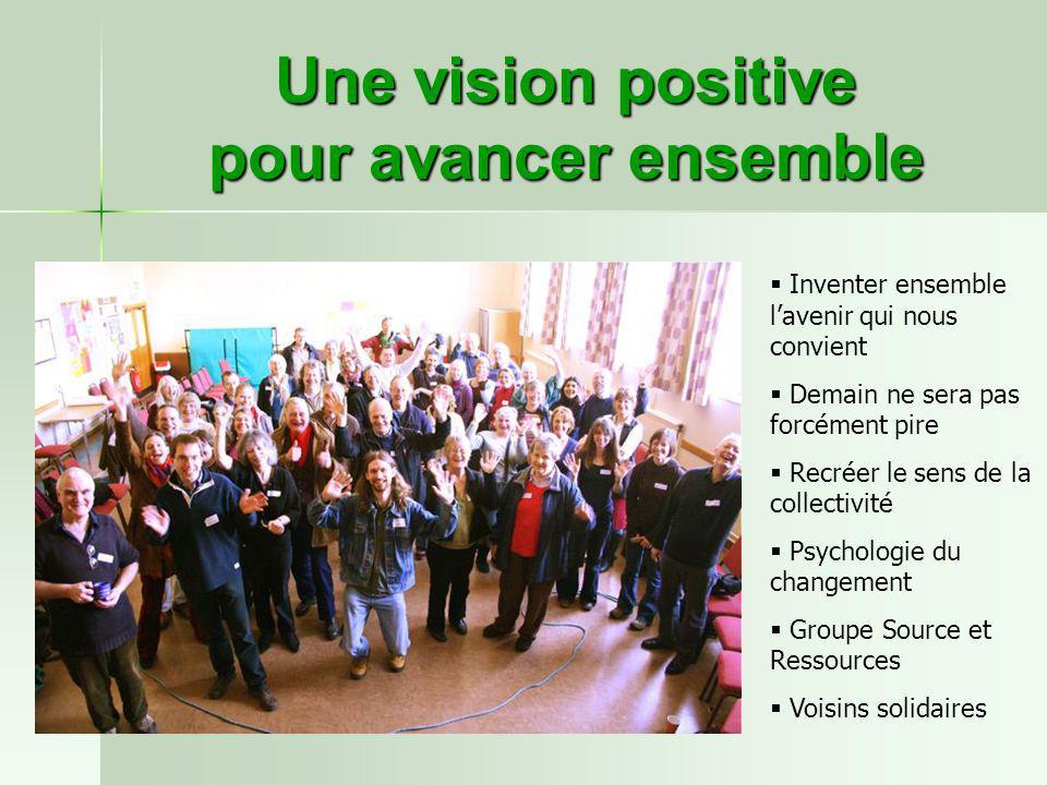 Une vision positive pour avancer ensemble  Inventer ensemble l'avenir qui nous convient  Demain ne sera pas forcément pire  Recréer le sens de la collectivité  Psychologie du changement  Groupe Source et Ressources  Voisins solidaires