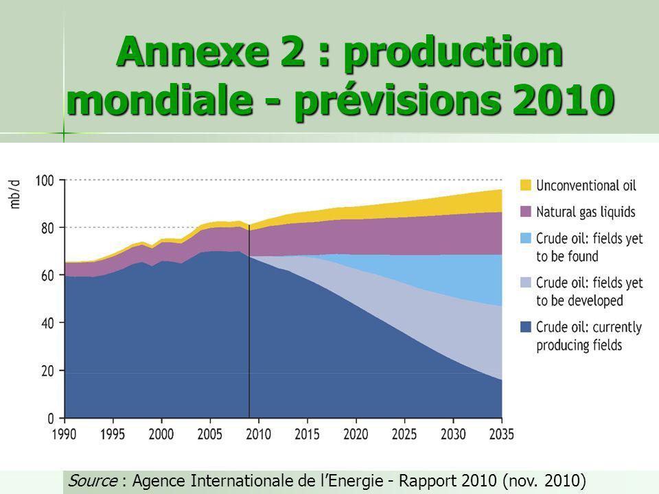 Annexe 2 : production mondiale - prévisions 2010 Source : Agence Internationale de l'Energie - Rapport 2010 (nov. 2010)