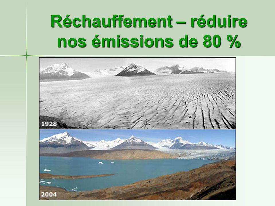 Réchauffement – réduire nos émissions de 80 %