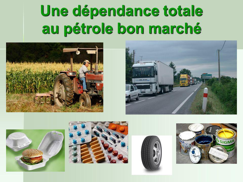 Une dépendance totale au pétrole bon marché