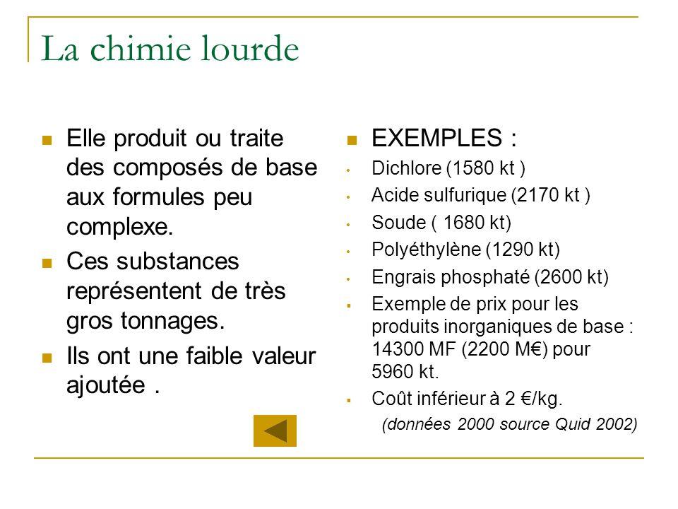La chimie lourde Elle produit ou traite des composés de base aux formules peu complexe.